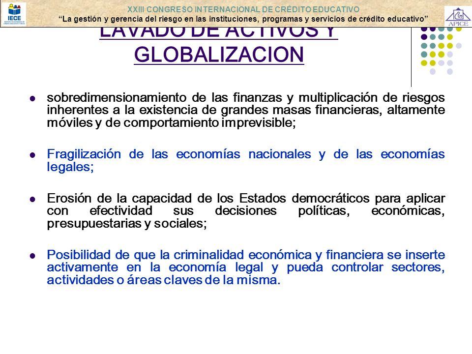 LAVADO DE ACTIVOS Y GLOBALIZACION sobredimensionamiento de las finanzas y multiplicación de riesgos inherentes a la existencia de grandes masas financ