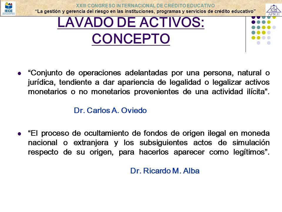 LAVADO DE ACTIVOS: CONCEPTO Conjunto de operaciones adelantadas por una persona, natural o jurídica, tendiente a dar apariencia de legalidad o legaliz