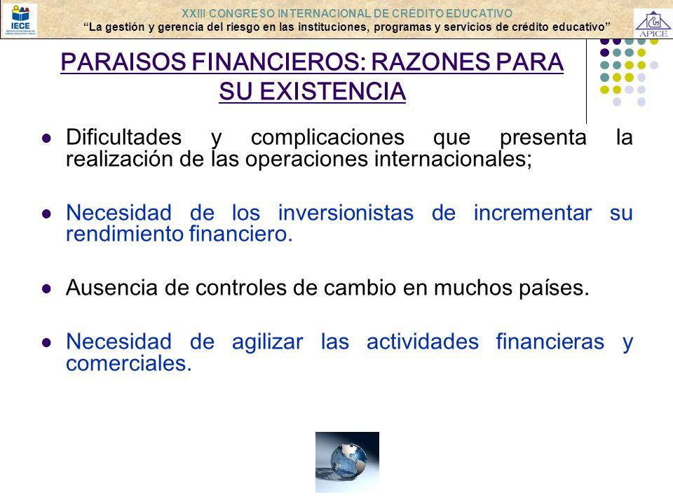 PARAISOS FINANCIEROS: RAZONES PARA SU EXISTENCIA Dificultades y complicaciones que presenta la realización de las operaciones internacionales; Necesid