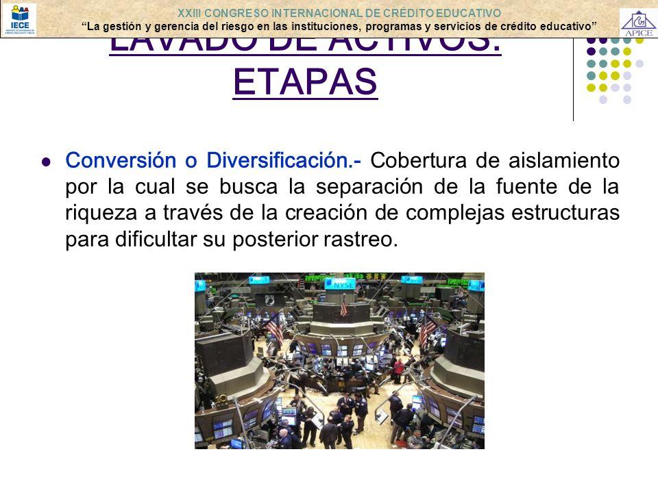 LAVADO DE ACTIVOS: ETAPAS Conversión o Diversificación.- Cobertura de aislamiento por la cual se busca la separación de la fuente de la riqueza a trav