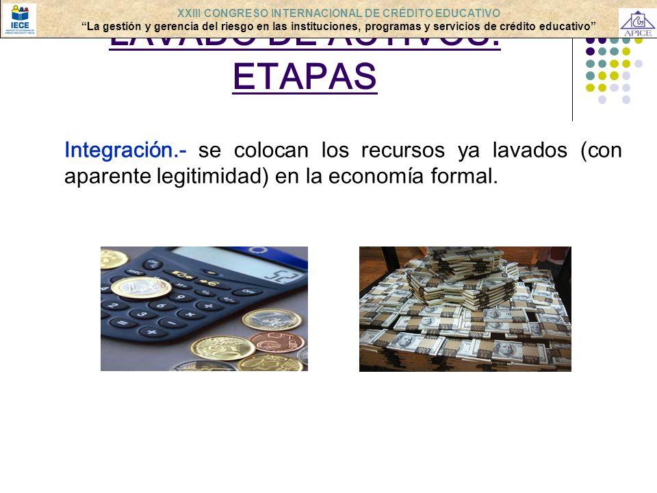 LAVADO DE ACTIVOS: ETAPAS Integración.- se colocan los recursos ya lavados (con aparente legitimidad) en la economía formal. XXIII CONGRESO INTERNACIO