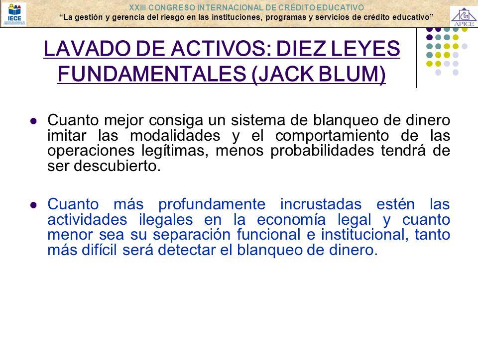 LAVADO DE ACTIVOS: DIEZ LEYES FUNDAMENTALES (JACK BLUM) Cuanto mejor consiga un sistema de blanqueo de dinero imitar las modalidades y el comportamien
