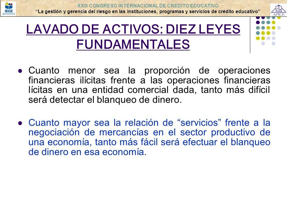 LAVADO DE ACTIVOS: DIEZ LEYES FUNDAMENTALES Cuanto menor sea la proporción de operaciones financieras ilícitas frente a las operaciones financieras lí