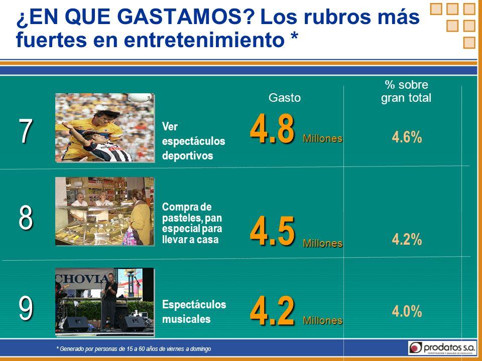 Para mayor información sobre cómo adquirir esta presentación comuníquese a la Asociación de Gerentes de Guatemala Teléfono 367-4995