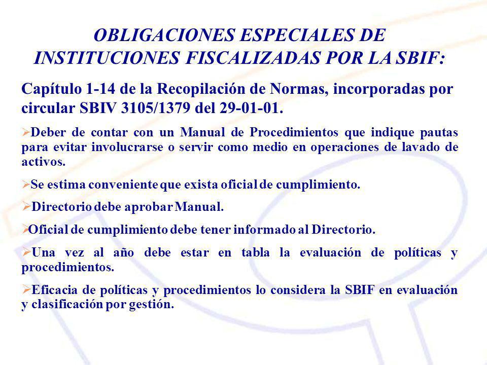 OBLIGACIONES ESPECIALES DE INSTITUCIONES FISCALIZADAS POR LA SBIF: Capítulo 1-14 de la Recopilación de Normas, incorporadas por circular SBIV 3105/1379 del 29-01-01.