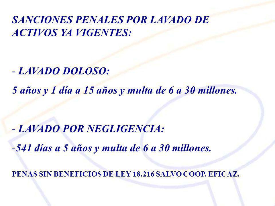 SANCIONES PENALES POR LAVADO DE ACTIVOS YA VIGENTES: - LAVADO DOLOSO: 5 años y 1 día a 15 años y multa de 6 a 30 millones.