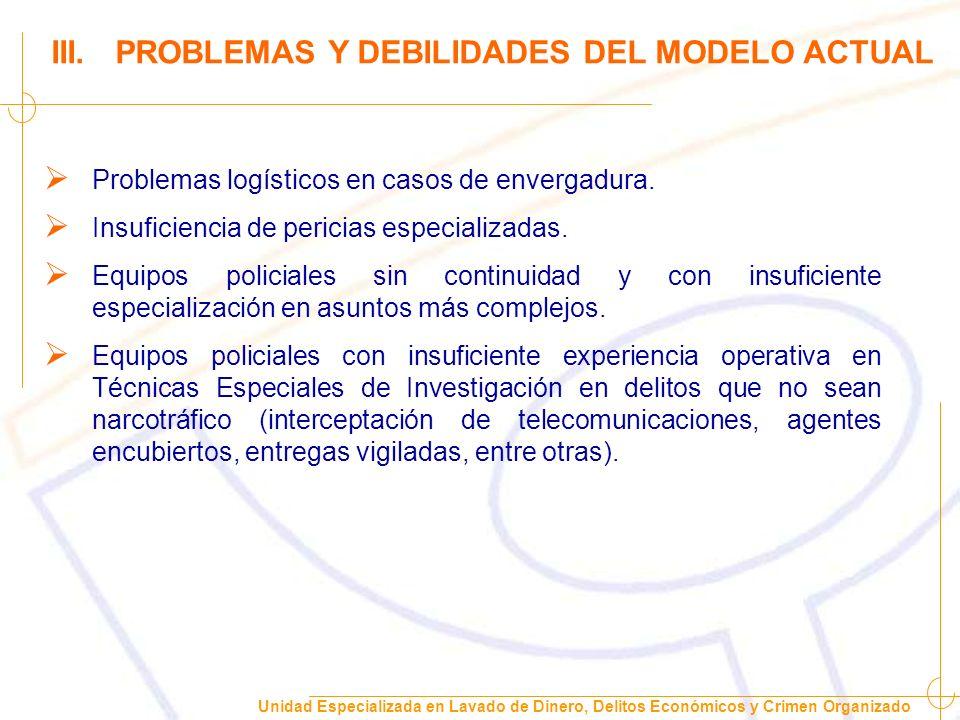 Unidad Especializada en Lavado de Dinero, Delitos Económicos y Crimen Organizado Segunda etapa en opción a la especialización en el MP.