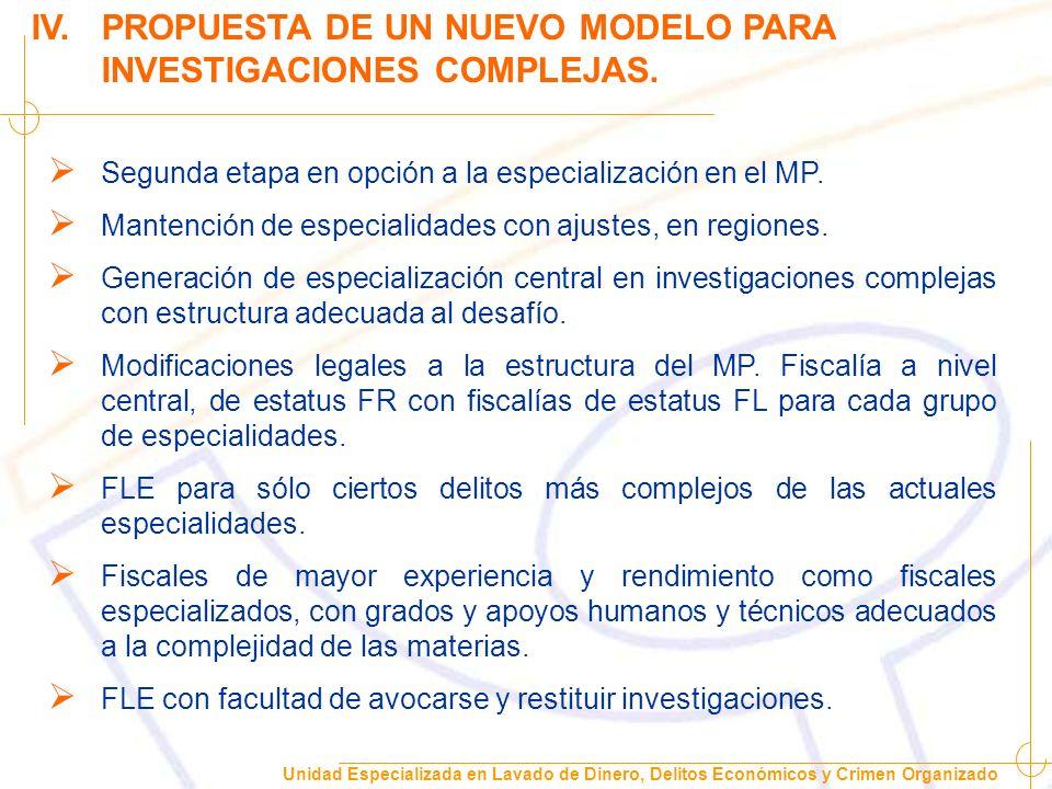 Unidad Especializada en Lavado de Dinero, Delitos Económicos y Crimen Organizado IV.PROPUESTA DE UN NUEVO MODELO PARA INVESTIGACIONES COMPLEJAS.