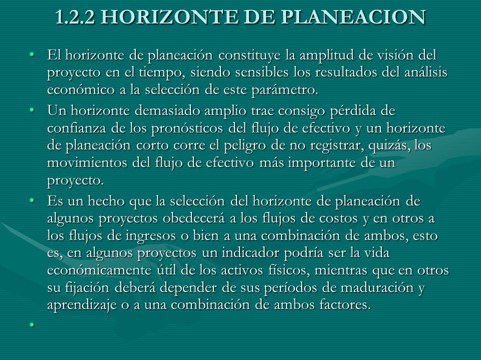 1.2.2 HORIZONTE DE PLANEACION El horizonte de planeación constituye la amplitud de visión del proyecto en el tiempo, siendo sensibles los resultados d