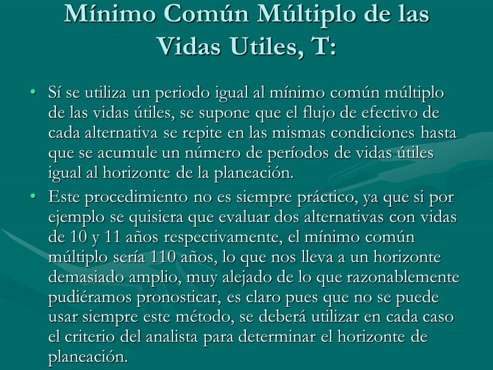 Mínimo Común Múltiplo de las Vidas Utiles, T: Sí se utiliza un periodo igual al mínimo común múltiplo de las vidas útiles, se supone que el flujo de e