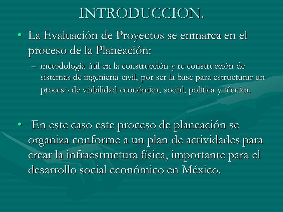 INTRODUCCION. La Evaluación de Proyectos se enmarca en el proceso de la Planeación:La Evaluación de Proyectos se enmarca en el proceso de la Planeació