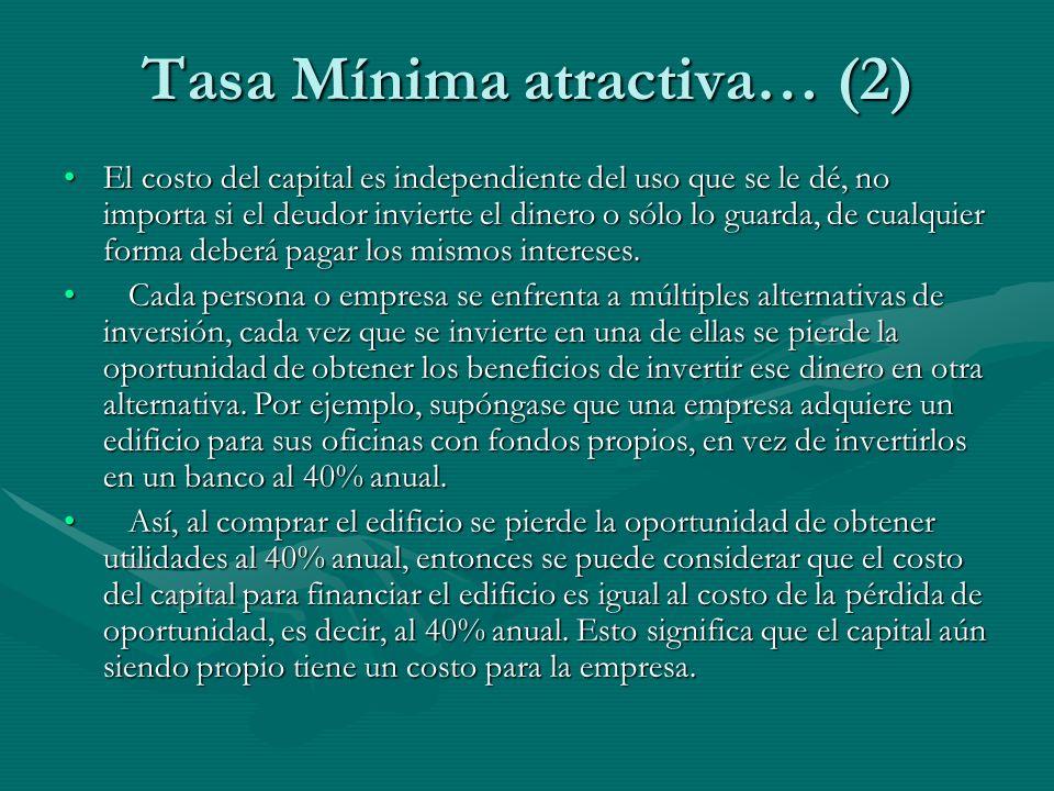 Tasa Mínima atractiva… (2) El costo del capital es independiente del uso que se le dé, no importa si el deudor invierte el dinero o sólo lo guarda, de