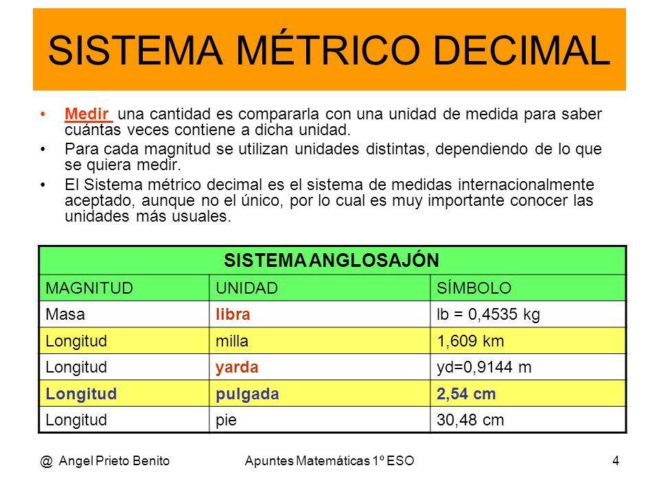@ Angel Prieto BenitoApuntes Matemáticas 1º ESO5 SISTEMA INTERNACIONAL MAGNITUDUNIDADSÍMBOLO Masakilogramoskg Tiemposegundoss Longitudmetrosm Superficiemetros cuadradosm2m2 Volumenmetros cúbicosm3m3 IntensidadamperiosA TemperaturaKelvinK FuerzaNewtonN