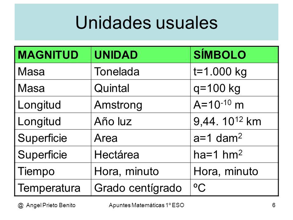 @ Angel Prieto BenitoApuntes Matemáticas 1º ESO6 Unidades usuales MAGNITUDUNIDADSÍMBOLO MasaToneladat=1.000 kg MasaQuintalq=100 kg LongitudAmstrongA=10 -10 m LongitudAño luz9,44.