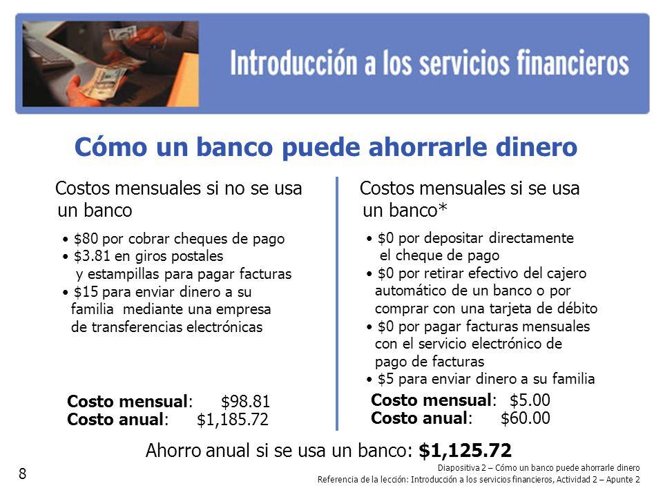 Diapositiva 2 – Cómo un banco puede ahorrarle dinero Referencia de la lección: Introducción a los servicios financieros, Actividad 2 – Apunte 2 Cómo u