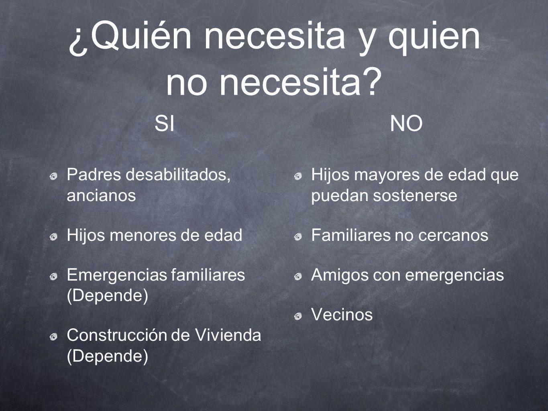 ¿Quién necesita y quien no necesita? Padres desabilitados, ancianos Hijos menores de edad Emergencias familiares (Depende) Construcción de Vivienda (D