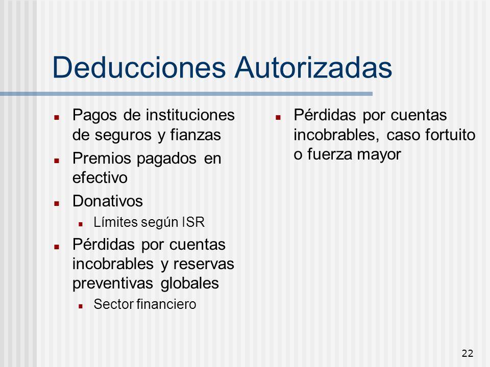 22 Deducciones Autorizadas Pagos de instituciones de seguros y fianzas Premios pagados en efectivo Donativos Límites según ISR Pérdidas por cuentas in
