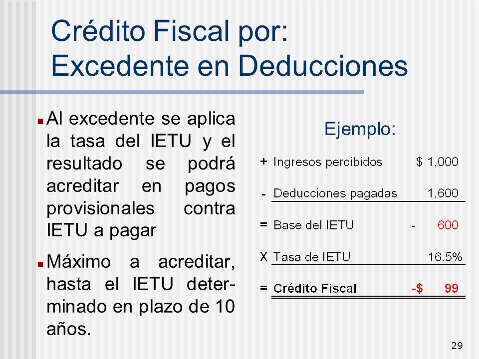 29 Crédito Fiscal por: Excedente en Deducciones Al excedente se aplica la tasa del IETU y el resultado se podrá acreditar en pagos provisionales contr