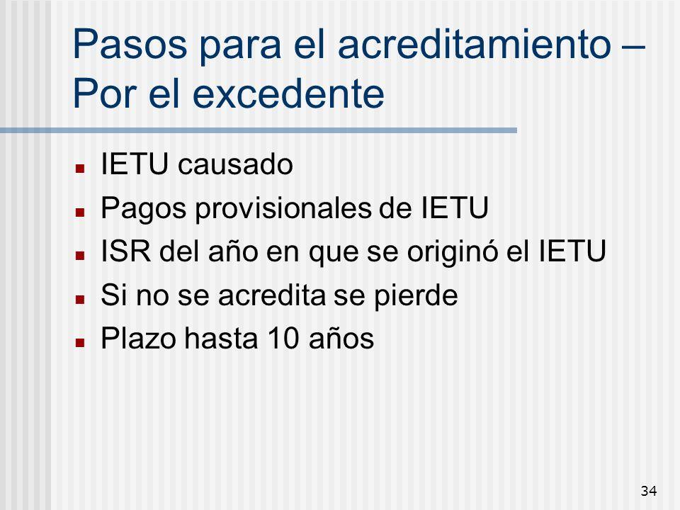 34 Pasos para el acreditamiento – Por el excedente IETU causado Pagos provisionales de IETU ISR del año en que se originó el IETU Si no se acredita se