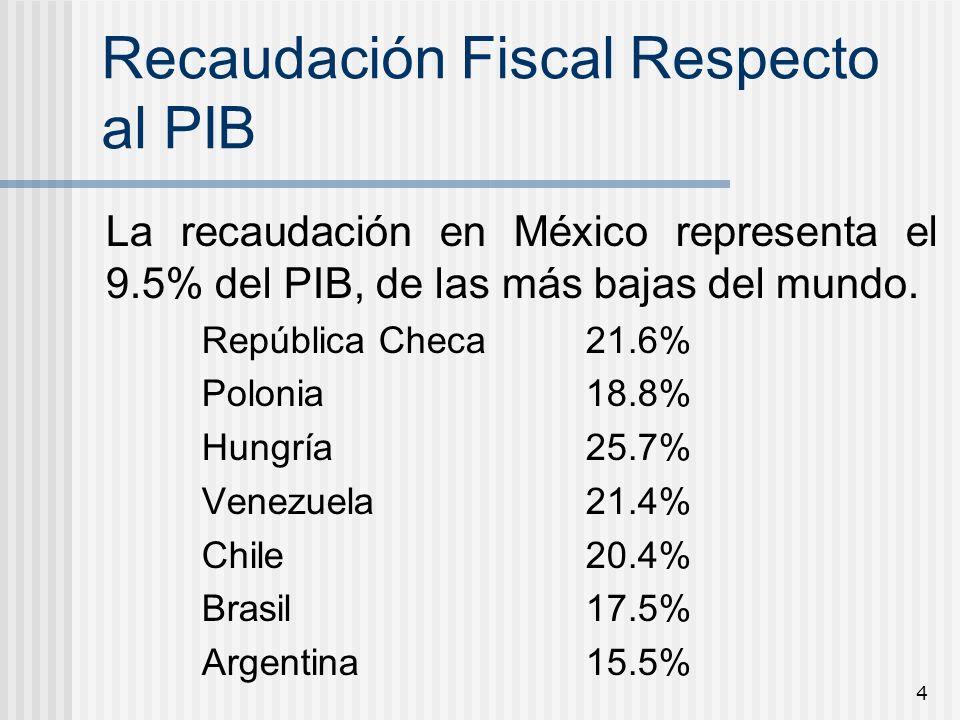4 Recaudación Fiscal Respecto al PIB La recaudación en México representa el 9.5% del PIB, de las más bajas del mundo. República Checa21.6% Polonia18.8