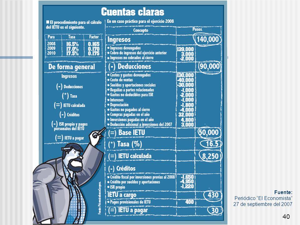 40 Fuente: Periódico El Economista 27 de septiembre del 2007