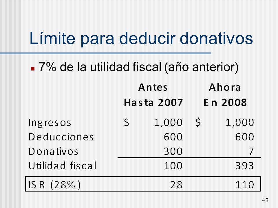 43 Límite para deducir donativos 7% de la utilidad fiscal (año anterior)