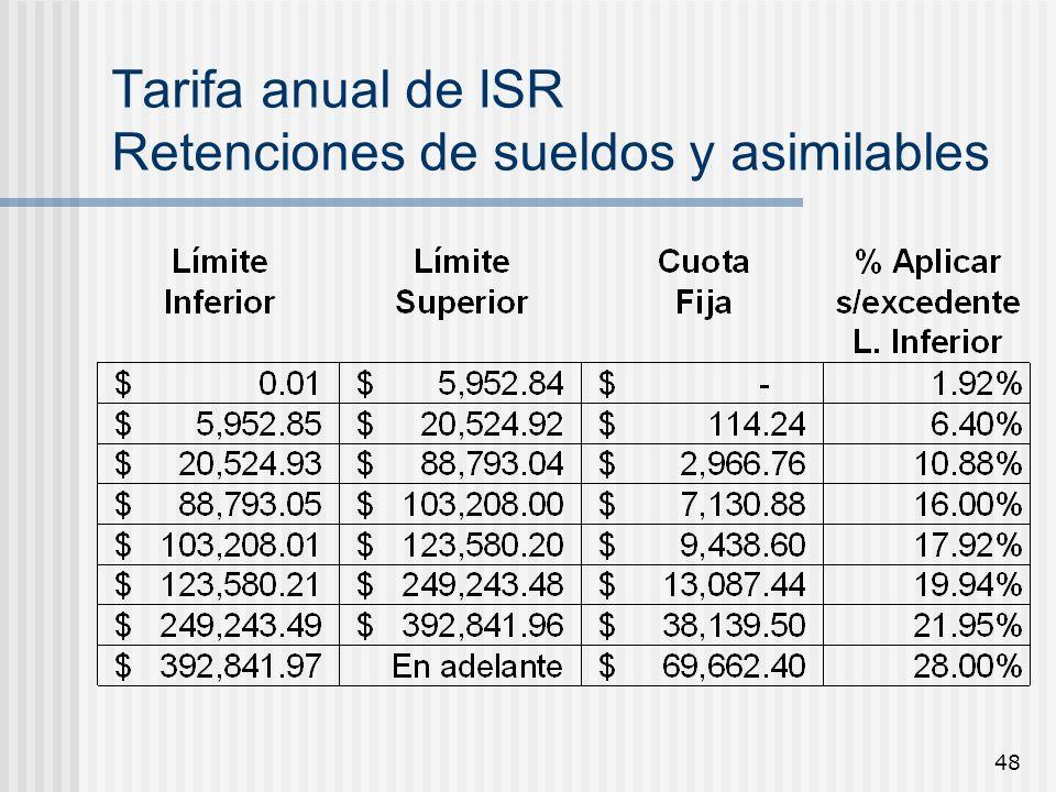 48 Tarifa anual de ISR Retenciones de sueldos y asimilables