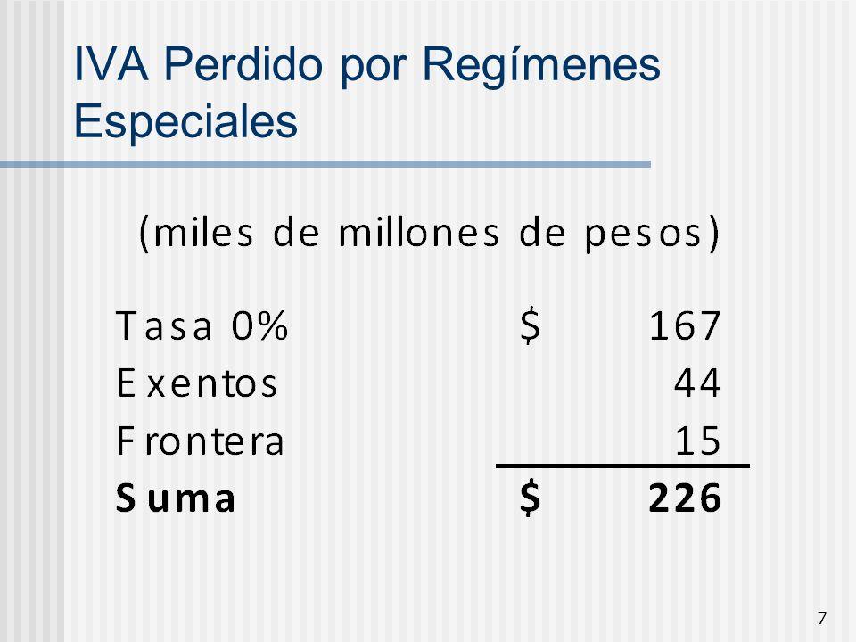 7 IVA Perdido por Regímenes Especiales
