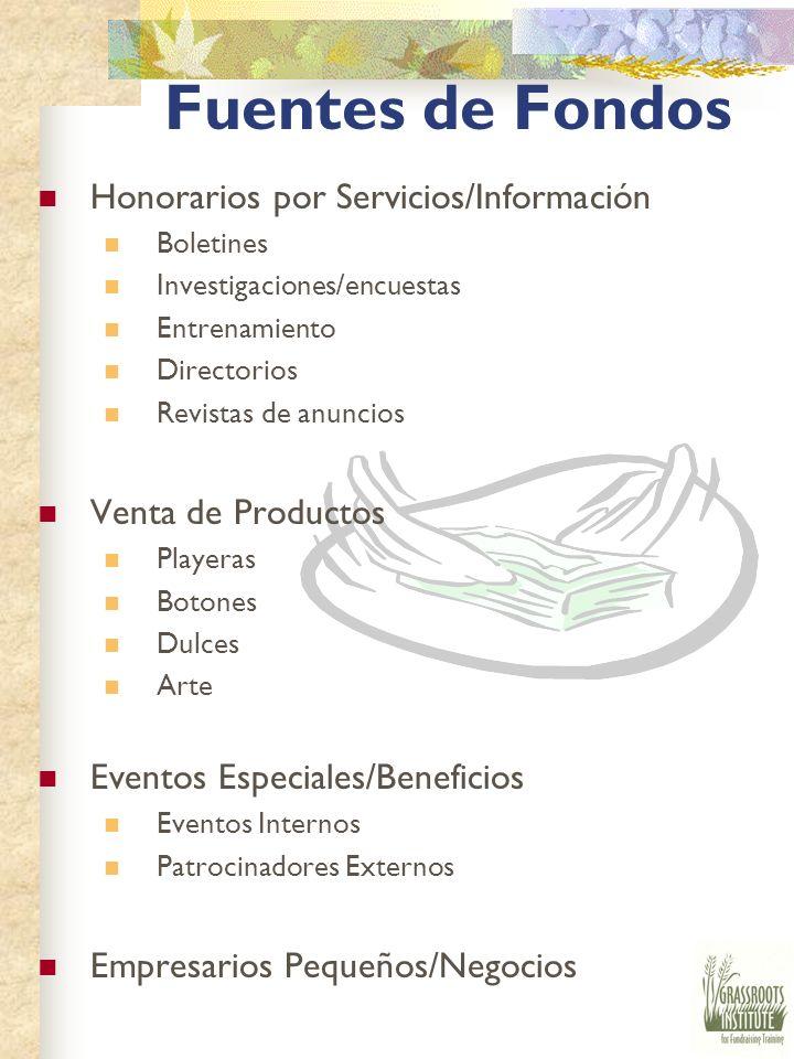 Fuentes de Fondos Donadores Particulares Campaña de membresía Programa de donaciones de compromiso Envíos por correo Campañas de donador mayores/grand