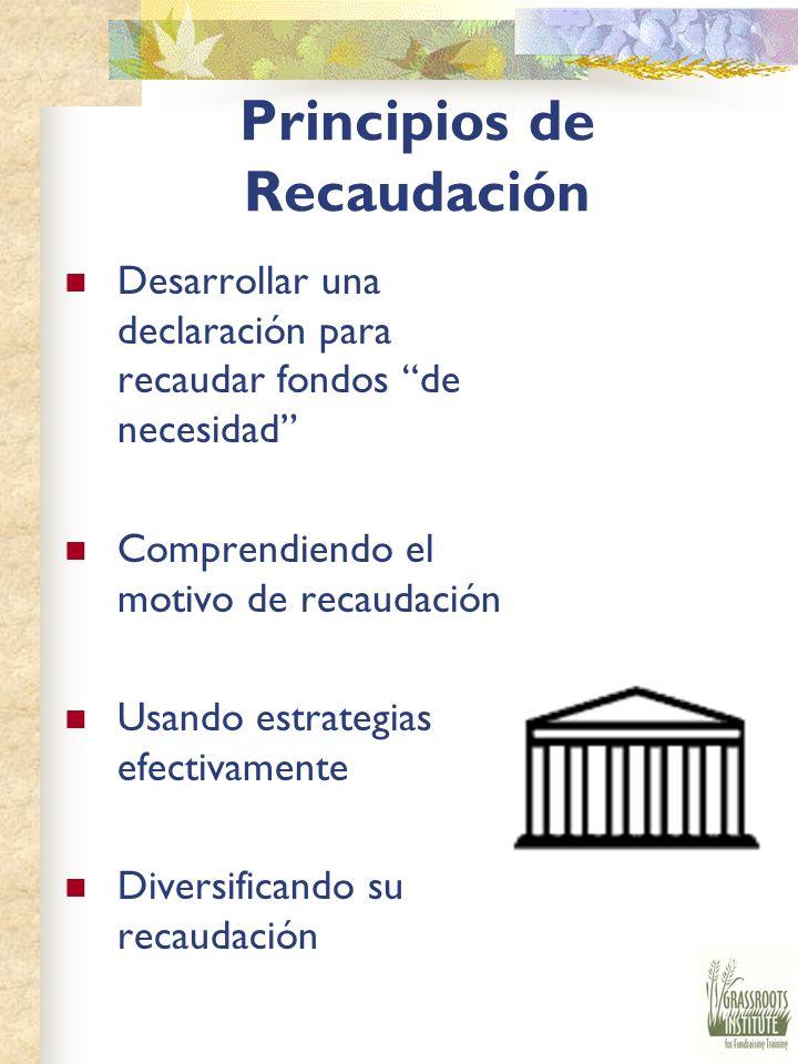 Tiempo Promedio para Recaudar Fondos Fondos de Largo Plazo: 6 a 18 meses Fundaciones nacionales Instituciones financieras Empresas de grandes ingresos