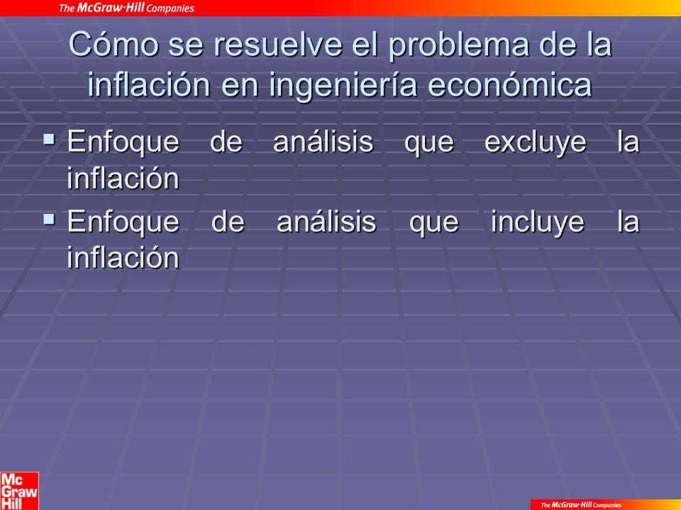 Cómo se resuelve el problema de la inflación en ingeniería económica Enfoque de análisis que excluye la inflación Enfoque de análisis que excluye la inflación Enfoque de análisis que incluye la inflación Enfoque de análisis que incluye la inflación