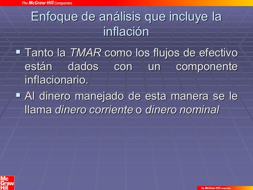 Enfoque de análisis que incluye la inflación Tanto la TMAR como los flujos de efectivo están dados con un componente inflacionario.