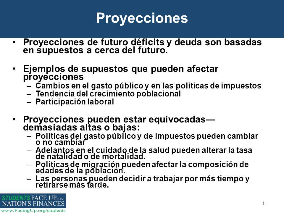 11 Proyecciones Proyecciones de futuro déficits y deuda son basadas en supuestos a cerca del futuro. Ejemplos de supuestos que pueden afectar proyecci
