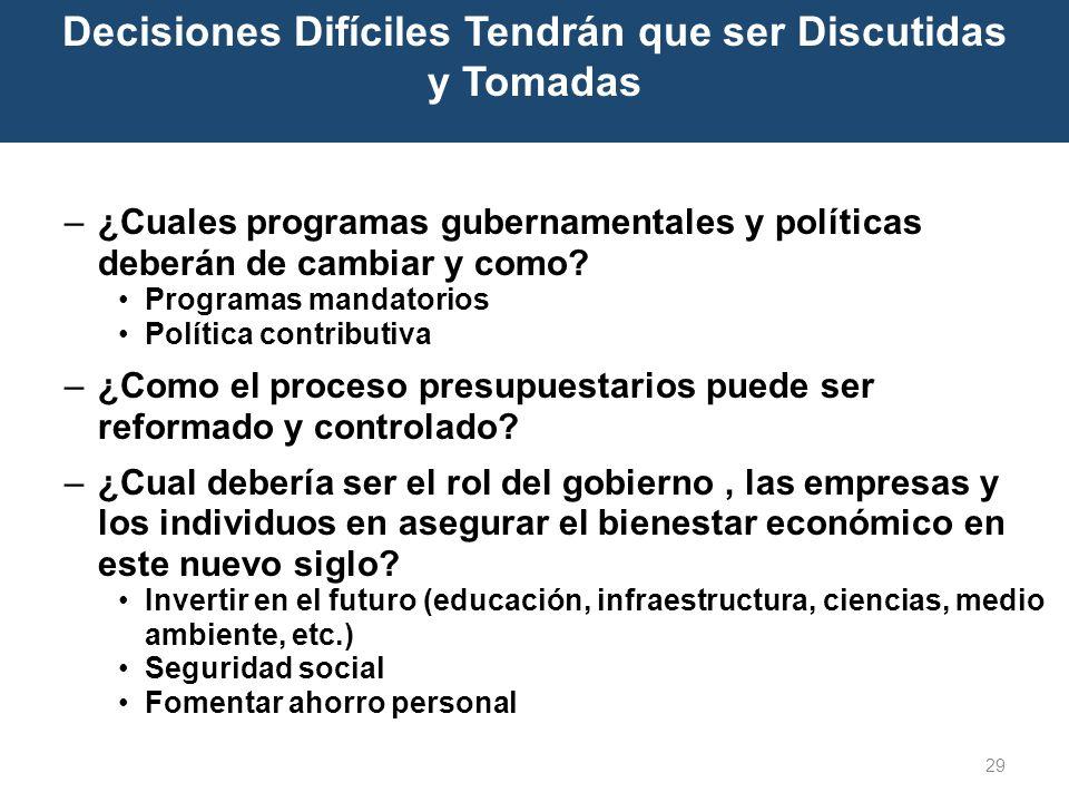 29 Decisiones Difíciles Tendrán que ser Discutidas y Tomadas –¿Cuales programas gubernamentales y políticas deberán de cambiar y como? Programas manda