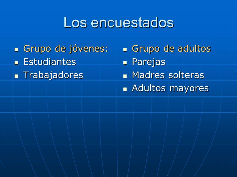 Los encuestados Grupo de jóvenes: Grupo de jóvenes: Estudiantes Estudiantes Trabajadores Trabajadores Grupo de adultos Grupo de adultos Parejas Pareja