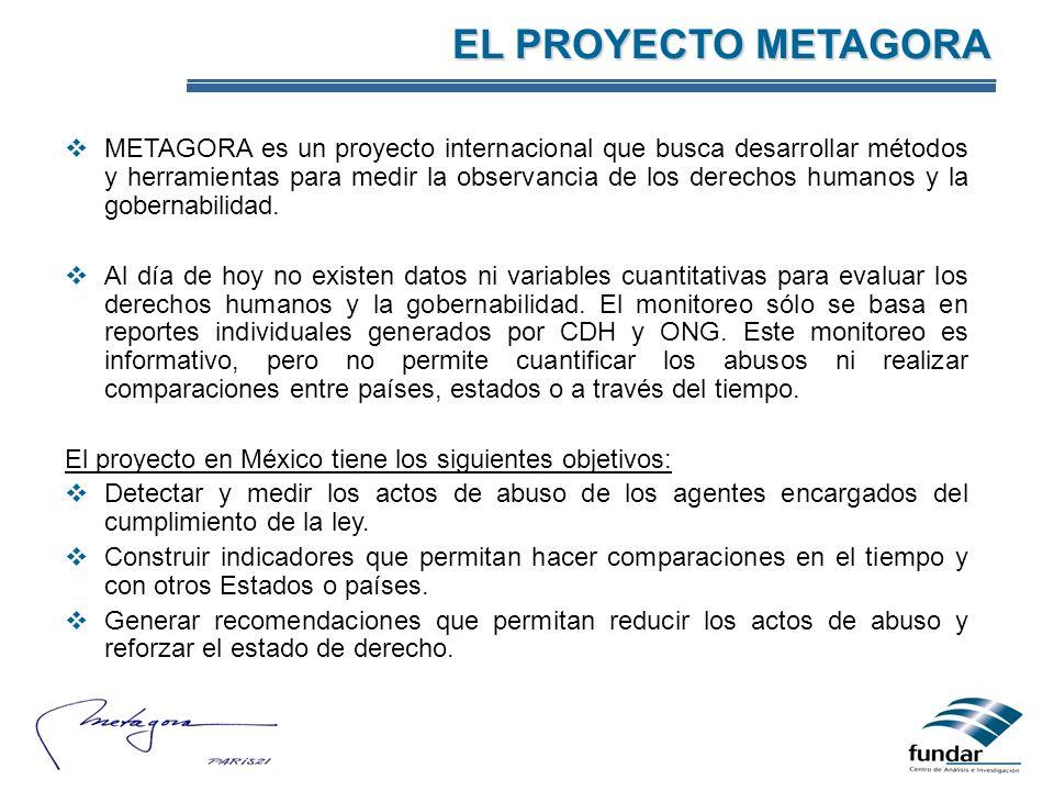 METAGORA es un proyecto internacional que busca desarrollar métodos y herramientas para medir la observancia de los derechos humanos y la gobernabilid