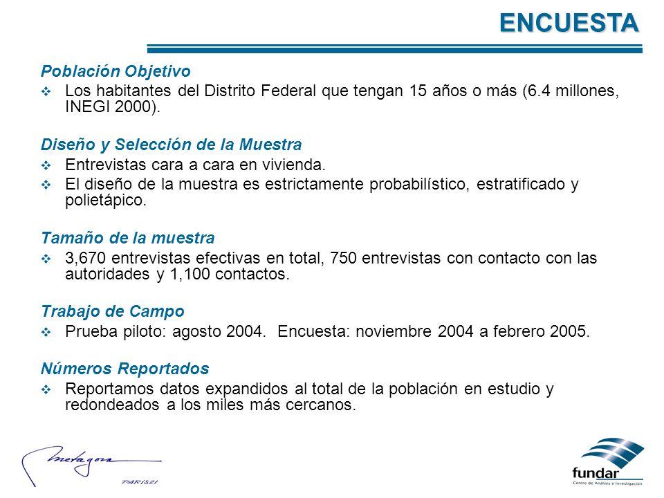 Población Objetivo Los habitantes del Distrito Federal que tengan 15 años o más (6.4 millones, INEGI 2000). Diseño y Selección de la Muestra Entrevist