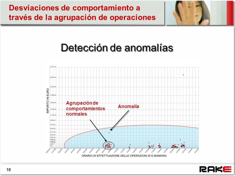 10 Detección de anomalías Desviaciones de comportamiento a través de la agrupación de operaciones Anomalía Agrupación de comportamientos normales