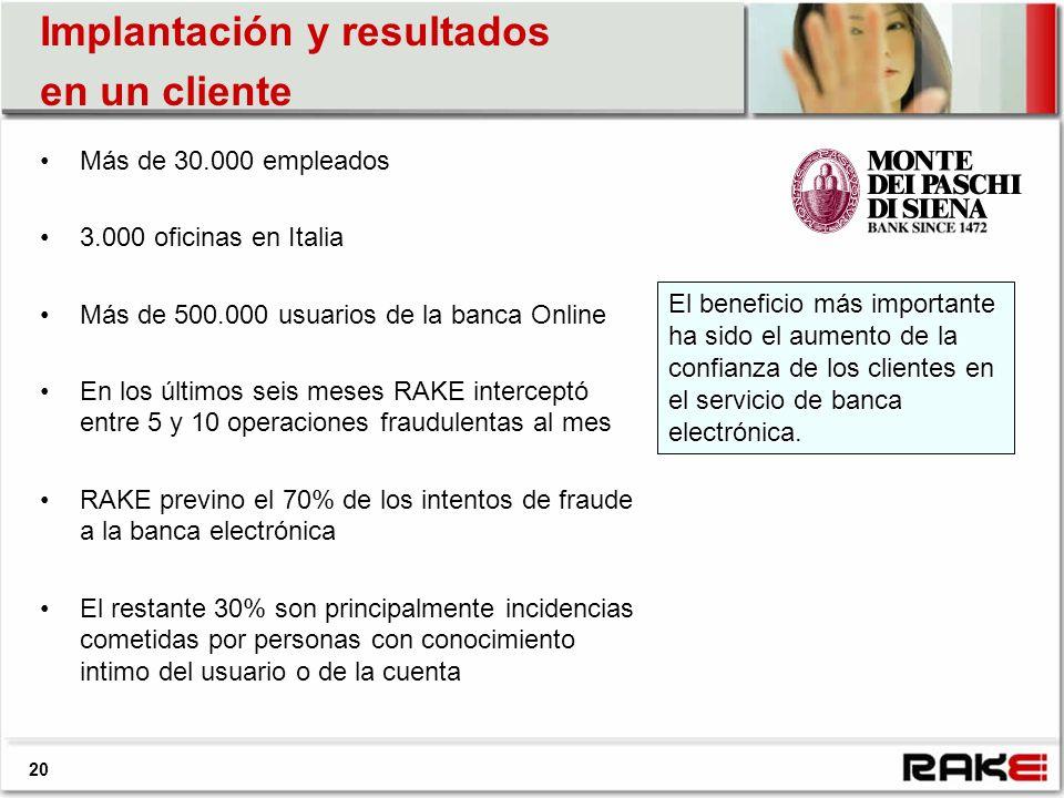 20 Implantación y resultados en un cliente Más de 30.000 empleados 3.000 oficinas en Italia Más de 500.000 usuarios de la banca Online En los últimos