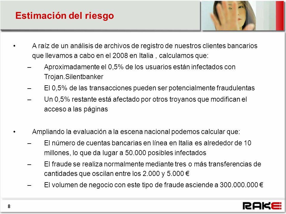 Estimación del riesgo 8 A raíz de un análisis de archivos de registro de nuestros clientes bancarios que llevamos a cabo en el 2008 en Italia, calcula