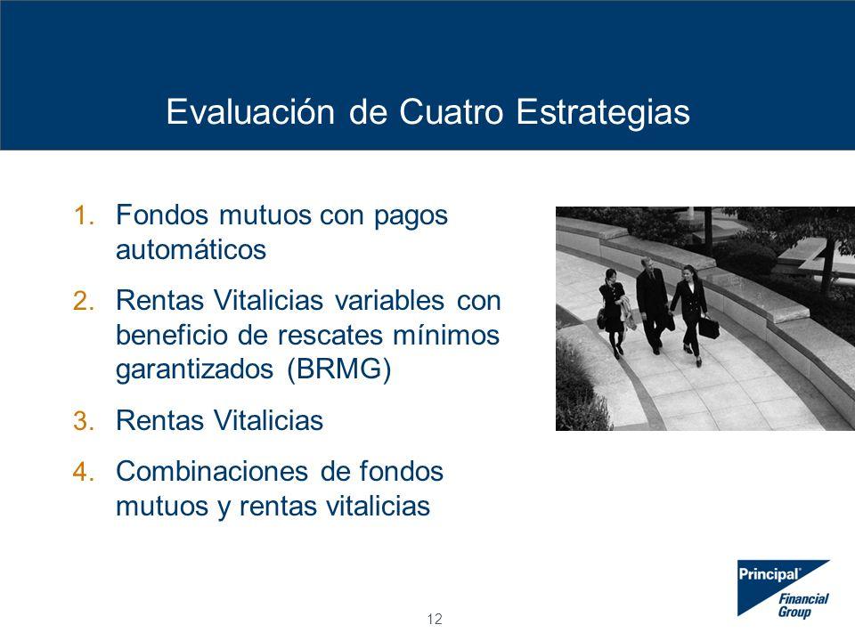 12 Evaluación de Cuatro Estrategias 1. Fondos mutuos con pagos automáticos 2.
