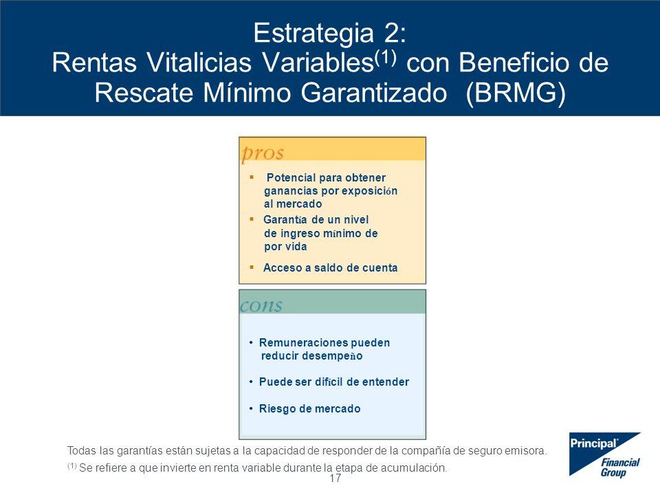 17 Estrategia 2: Rentas Vitalicias Variables (1) con Beneficio de Rescate Mínimo Garantizado (BRMG) Todas las garantías están sujetas a la capacidad de responder de la compañía de seguro emisora.