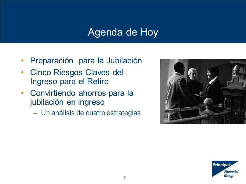 2 Agenda de Hoy Preparación para la Jubilación Cinco Riesgos Claves del Ingreso para el Retiro Convirtiendo ahorros para la jubilación en ingreso –Un análisis de cuatro estrategias