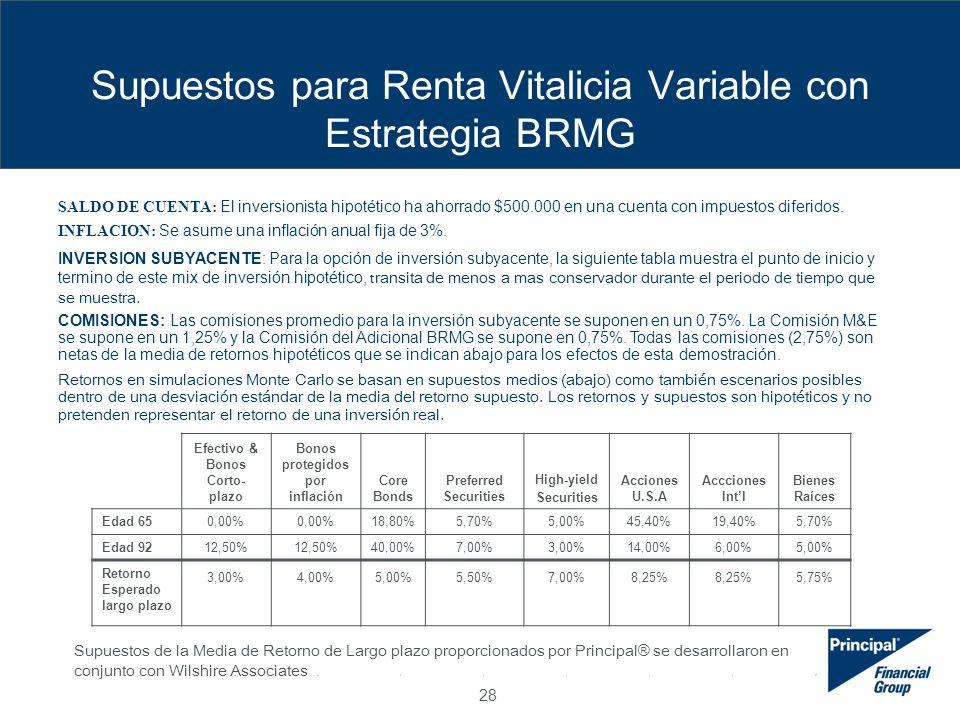 28 Supuestos para Renta Vitalicia Variable con Estrategia BRMG SALDO DE CUENTA: El inversionista hipotético ha ahorrado $500.000 en una cuenta con impuestos diferidos.