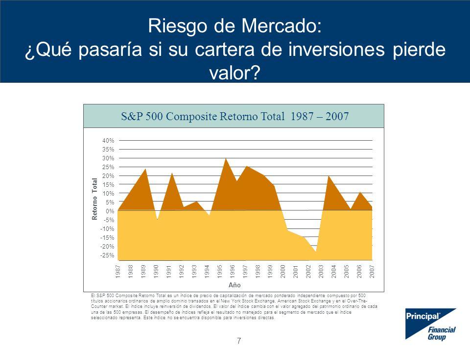 8 Cartera compuesta por 50% Indice S&P 500 y 50% Indice Lehman Brothers Aggregate Bond.