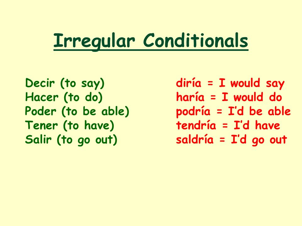 Irregular Conditionals Decir (to say) diría = I would say Hacer (to do)haría = I would do Poder (to be able)podría = Id be able Tener (to have)tendría = Id have Salir (to go out)saldría = Id go out