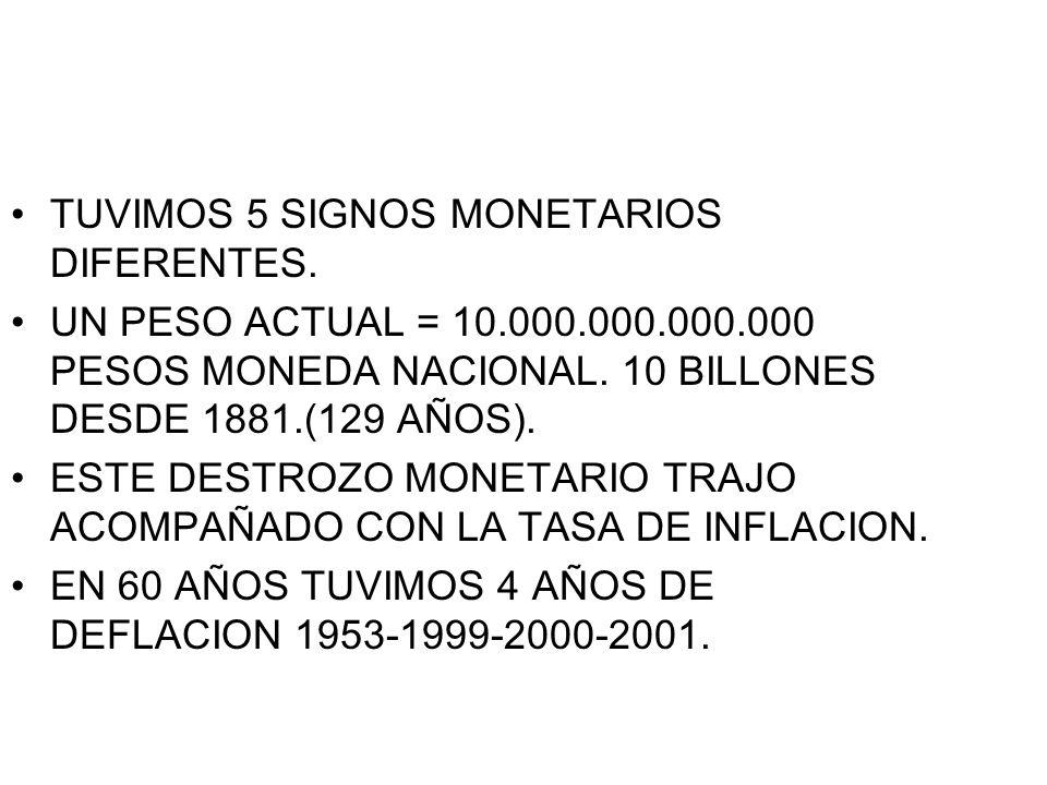 TUVIMOS 5 SIGNOS MONETARIOS DIFERENTES. UN PESO ACTUAL = 10.000.000.000.000 PESOS MONEDA NACIONAL. 10 BILLONES DESDE 1881.(129 AÑOS). ESTE DESTROZO MO