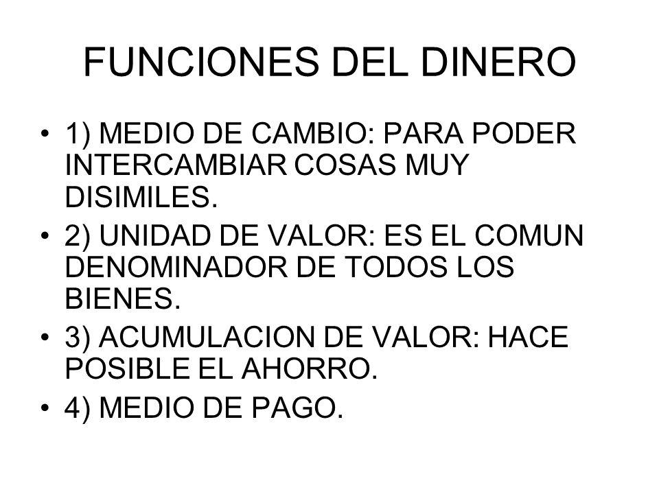 FUNCIONES DEL DINERO 1) MEDIO DE CAMBIO: PARA PODER INTERCAMBIAR COSAS MUY DISIMILES. 2) UNIDAD DE VALOR: ES EL COMUN DENOMINADOR DE TODOS LOS BIENES.