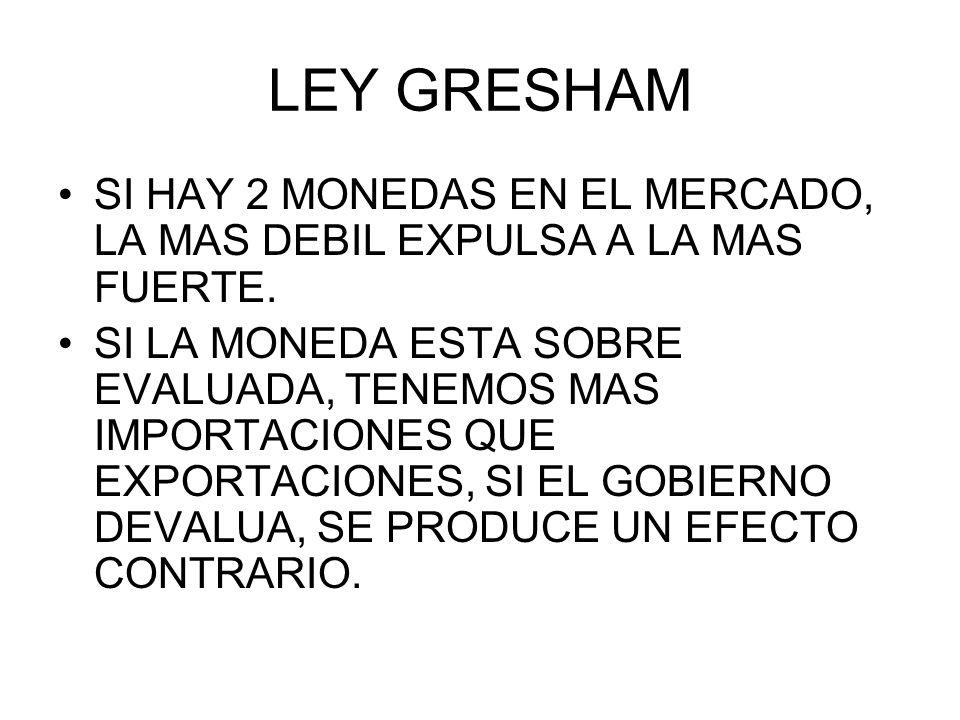 LEY GRESHAM SI HAY 2 MONEDAS EN EL MERCADO, LA MAS DEBIL EXPULSA A LA MAS FUERTE. SI LA MONEDA ESTA SOBRE EVALUADA, TENEMOS MAS IMPORTACIONES QUE EXPO