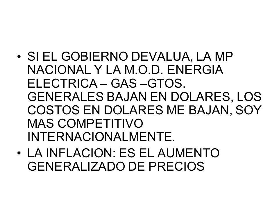 SI EL GOBIERNO DEVALUA, LA MP NACIONAL Y LA M.O.D. ENERGIA ELECTRICA – GAS –GTOS. GENERALES BAJAN EN DOLARES, LOS COSTOS EN DOLARES ME BAJAN, SOY MAS